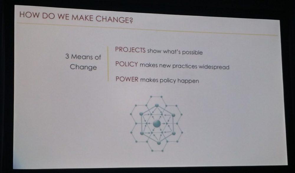 Change Slide Photo
